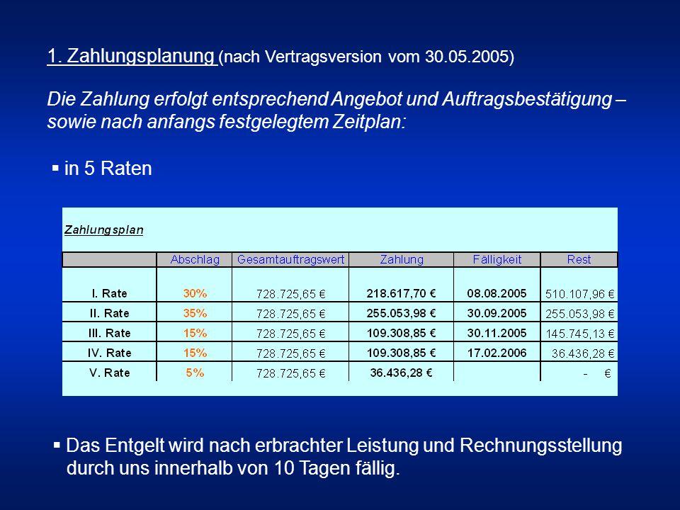 1. Zahlungsplanung (nach Vertragsversion vom 30.05.2005)