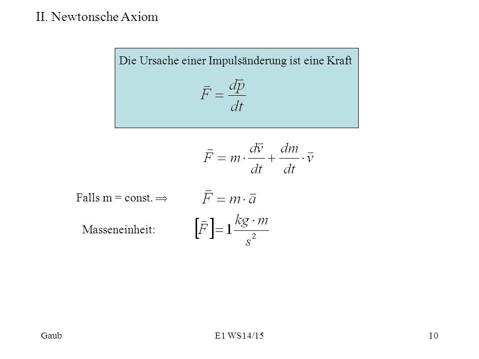 II. Newtonsche Axiom Die Ursache einer Impulsänderung ist eine Kraft