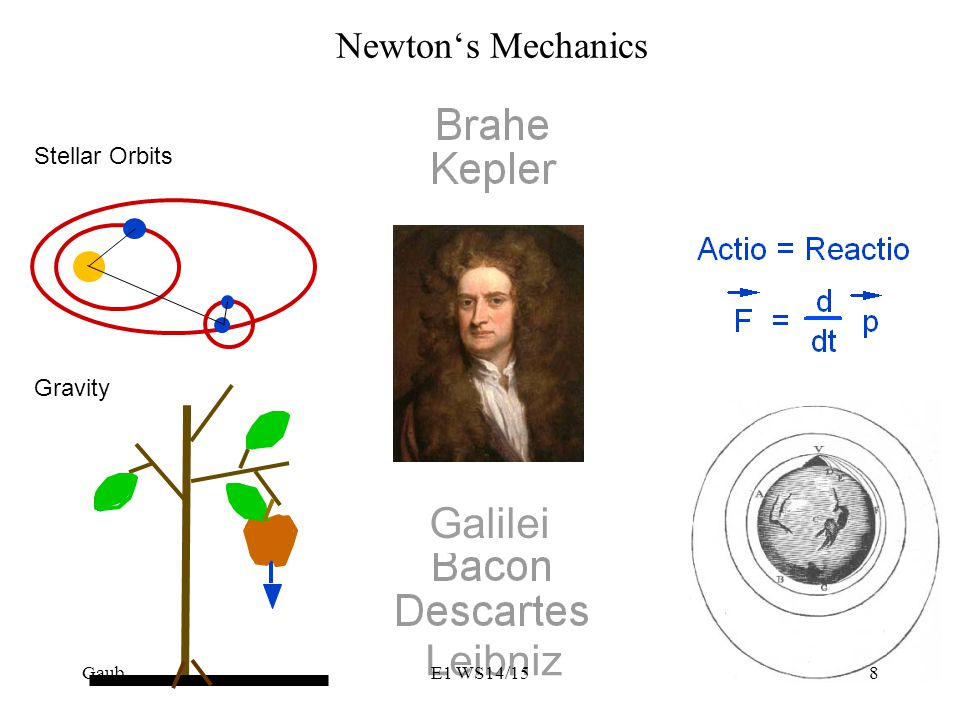 Galilei Leibniz Newton's Mechanics Stellar Orbits Gravity Gaub