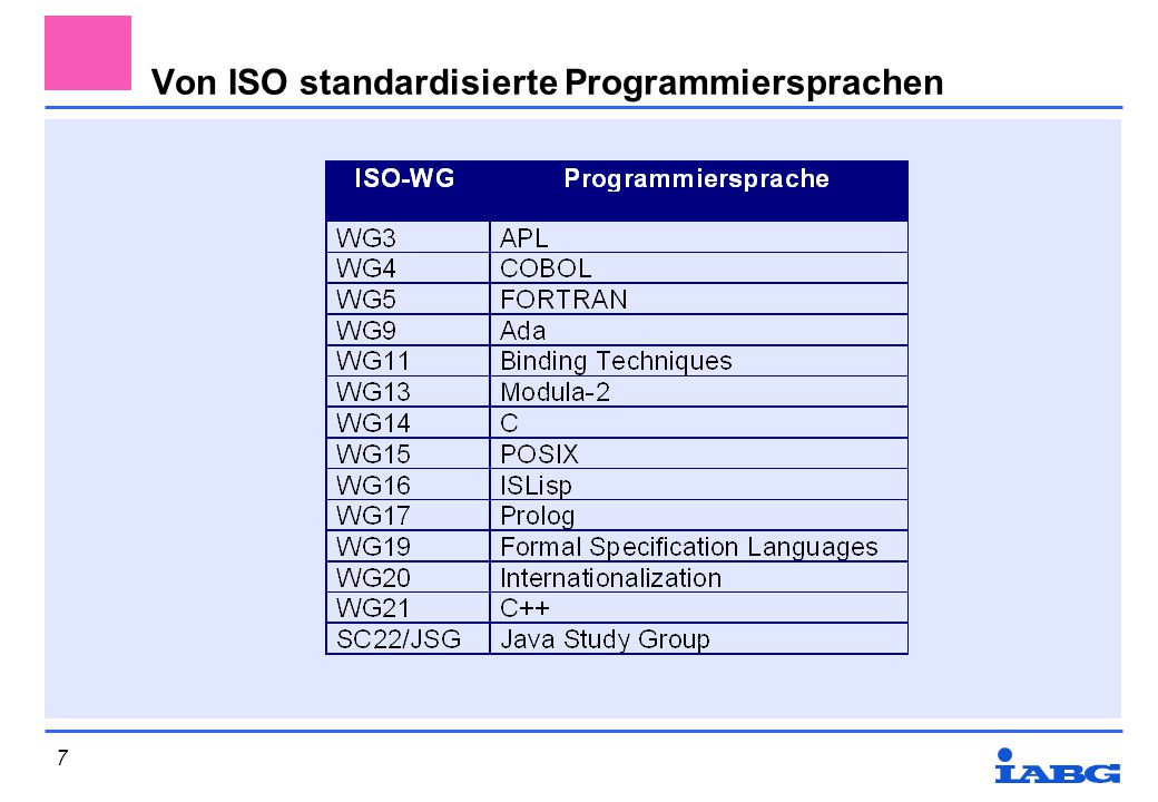 Von ISO standardisierte Programmiersprachen