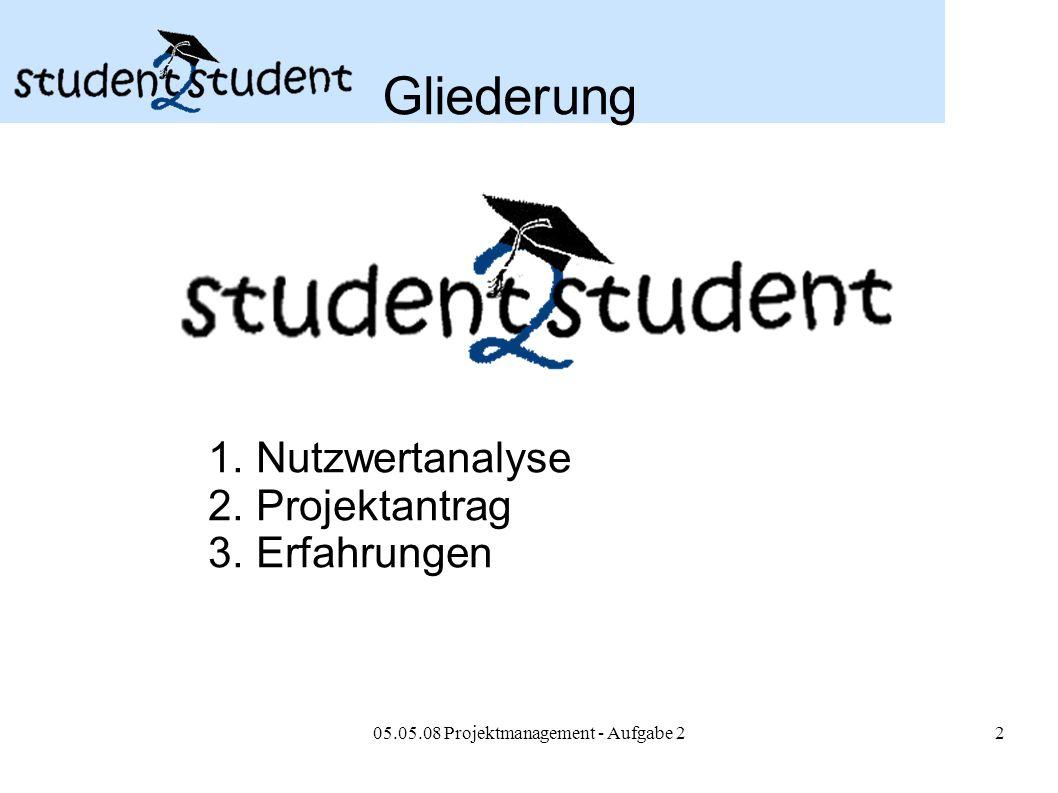 Nutzwertanalyse Projektantrag Erfahrungen