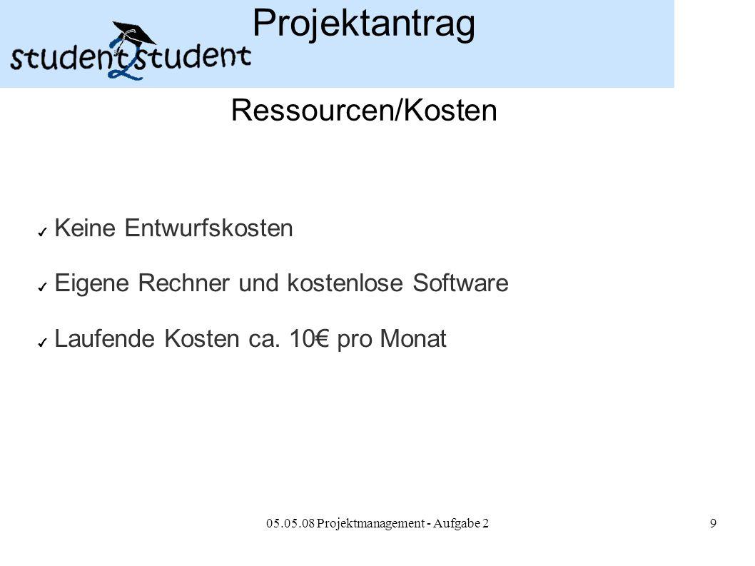 Projektantrag Ressourcen/Kosten