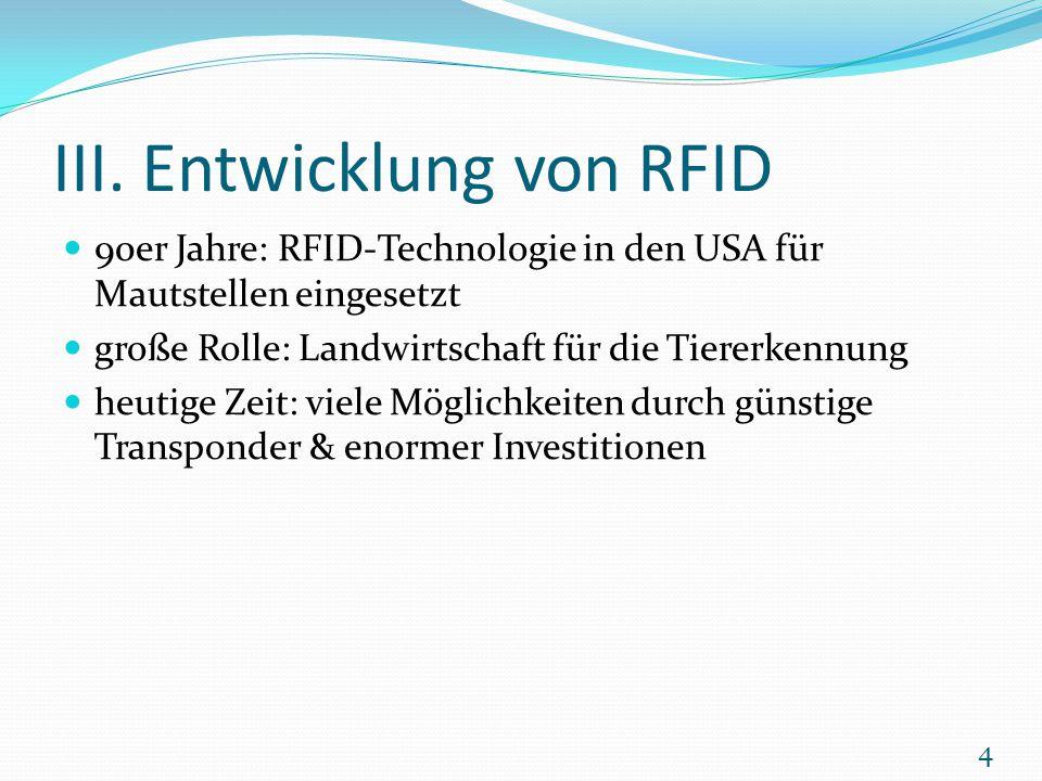 III. Entwicklung von RFID