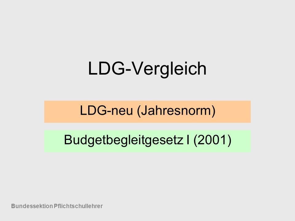 Budgetbegleitgesetz I (2001)