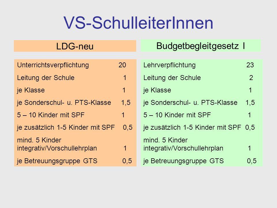 Budgetbegleitgesetz I