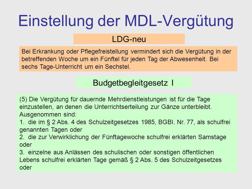 Einstellung der MDL-Vergütung