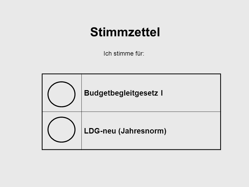 Stimmzettel Ich stimme für: Budgetbegleitgesetz I LDG-neu (Jahresnorm)