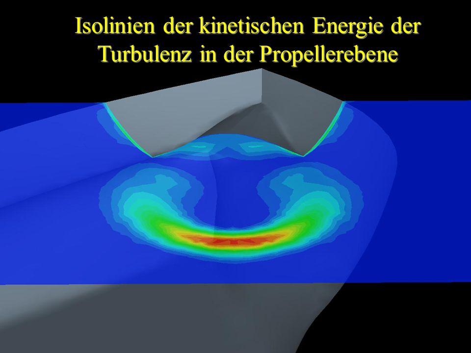 Isolinien der kinetischen Energie der Turbulenz in der Propellerebene