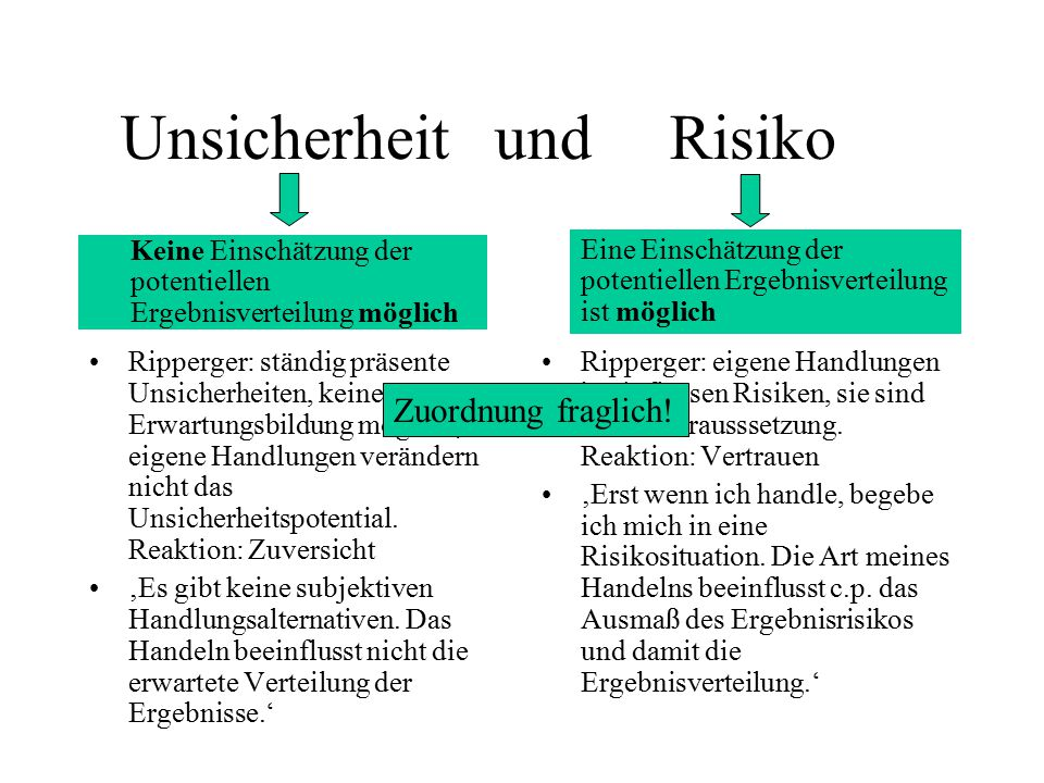 Unsicherheit und Risiko