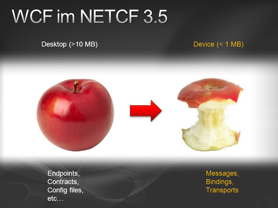 WCF im NETCF 3.5 Desktop (>10 MB) Device (< 1 MB) Endpoints,