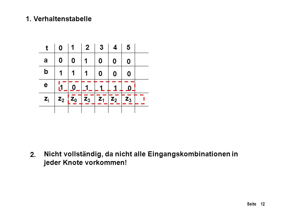 1. Verhaltenstabelle t 1 2 3 4 5 a 1 b 1 1 1 e 1 1 1 1 zi z2 z0 z3 z1
