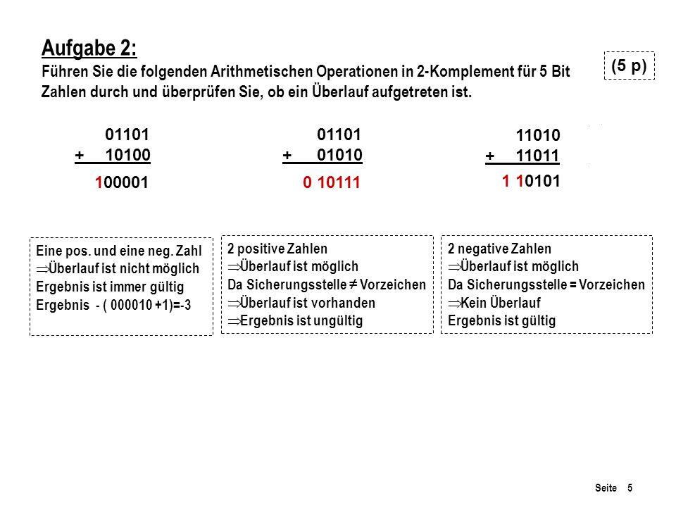 Aufgabe 2: Führen Sie die folgenden Arithmetischen Operationen in 2-Komplement für 5 Bit.