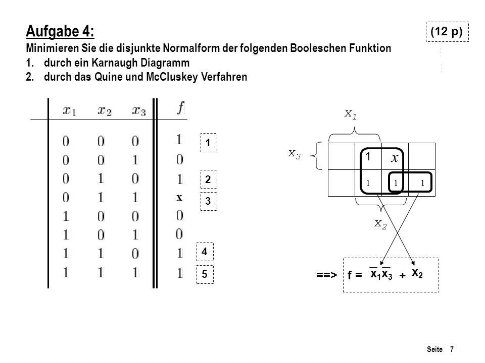 Aufgabe 4: Minimieren Sie die disjunkte Normalform der folgenden Booleschen Funktion. durch ein Karnaugh Diagramm.