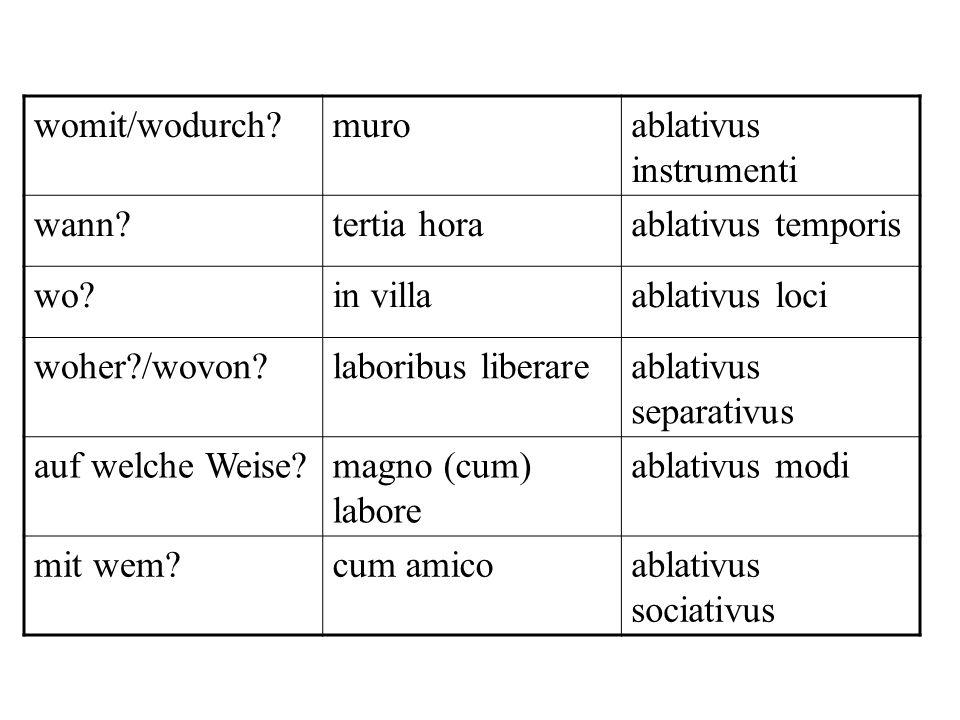 womit/wodurch muro. ablativus instrumenti. wann tertia hora. ablativus temporis. wo in villa.