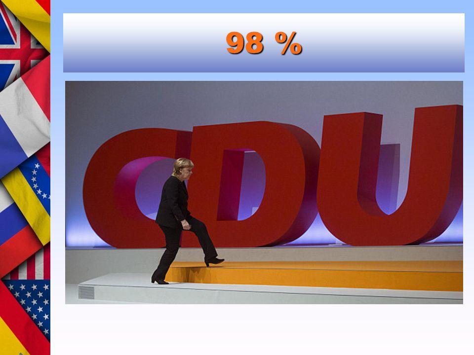 98 % Michail Gorbačov