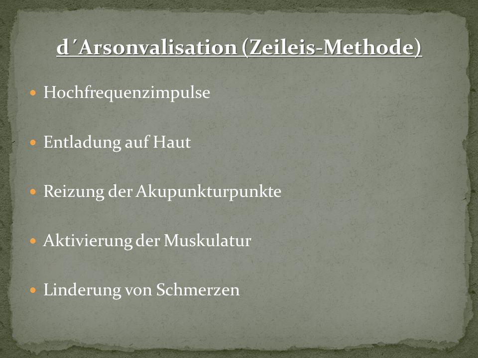 d´Arsonvalisation (Zeileis-Methode)