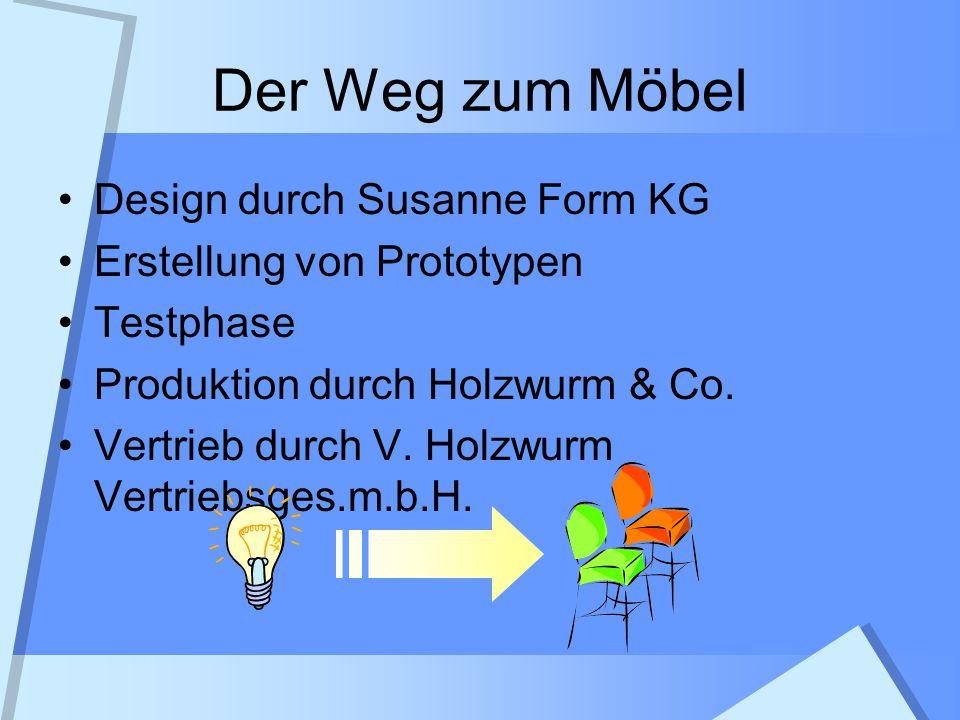 Der Weg zum Möbel Design durch Susanne Form KG