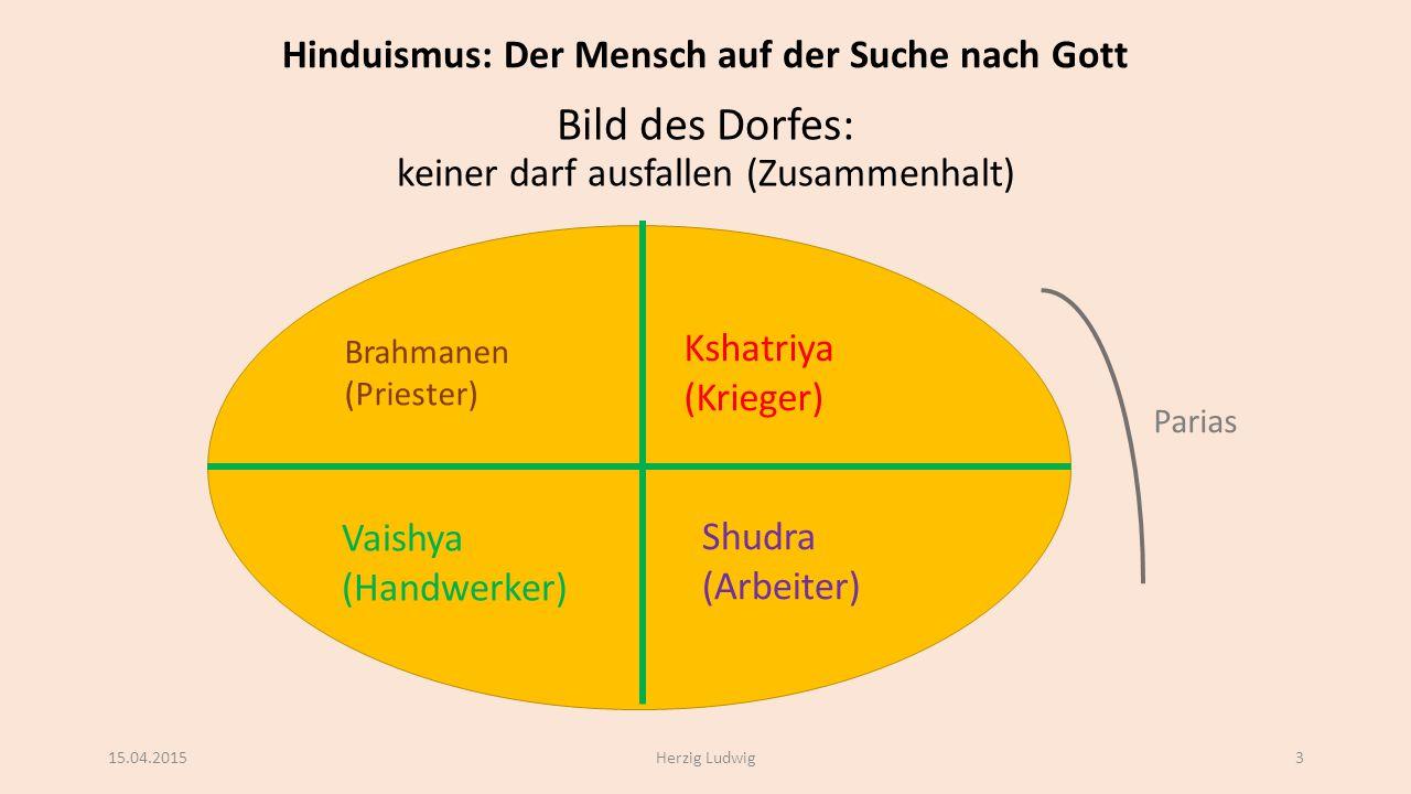 Hinduismus: Der Mensch auf der Suche nach Gott