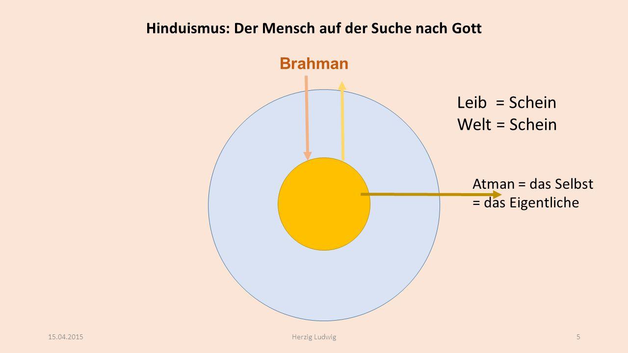 Hinduismus: Der Mensch auf der Suche nach Gott Brahman