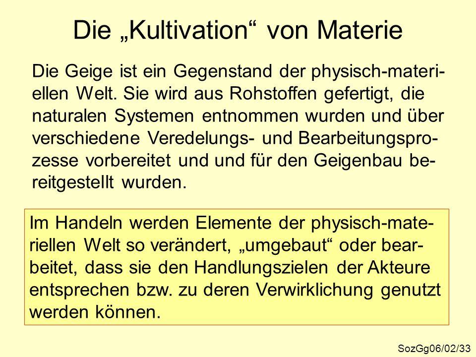 """Die """"Kultivation von Materie"""