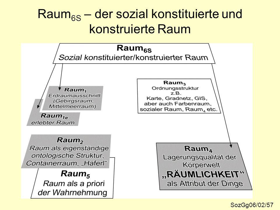 Raum6S – der sozial konstituierte und konstruierte Raum