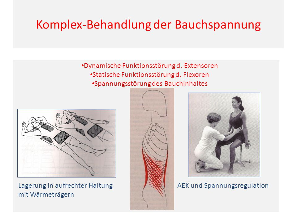 Komplex-Behandlung der Bauchspannung
