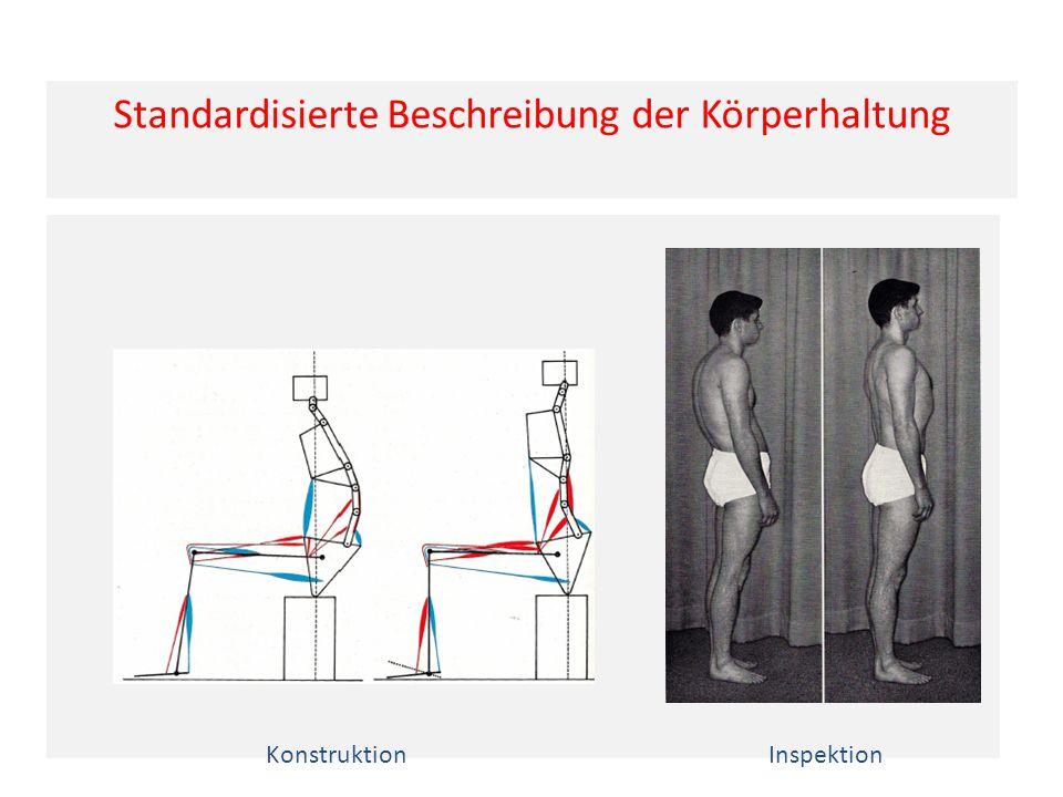 Standardisierte Beschreibung der Körperhaltung