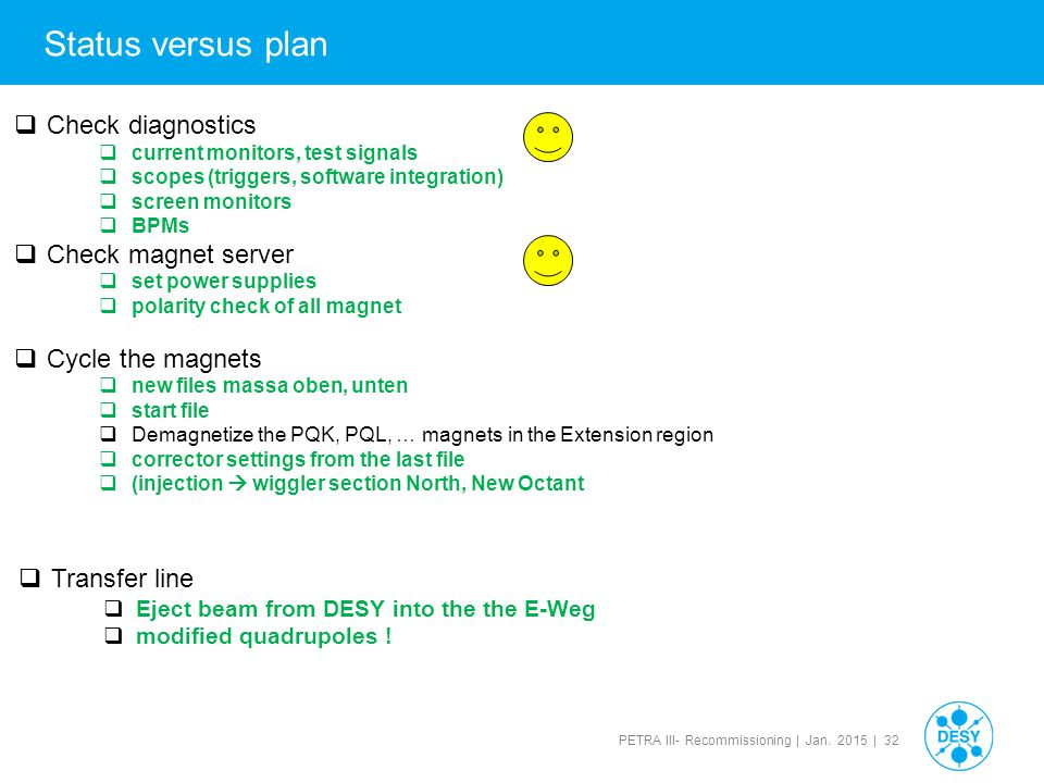 Status versus plan Check diagnostics Check magnet server