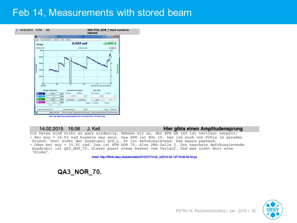 Feb 14, Measurements with stored beam