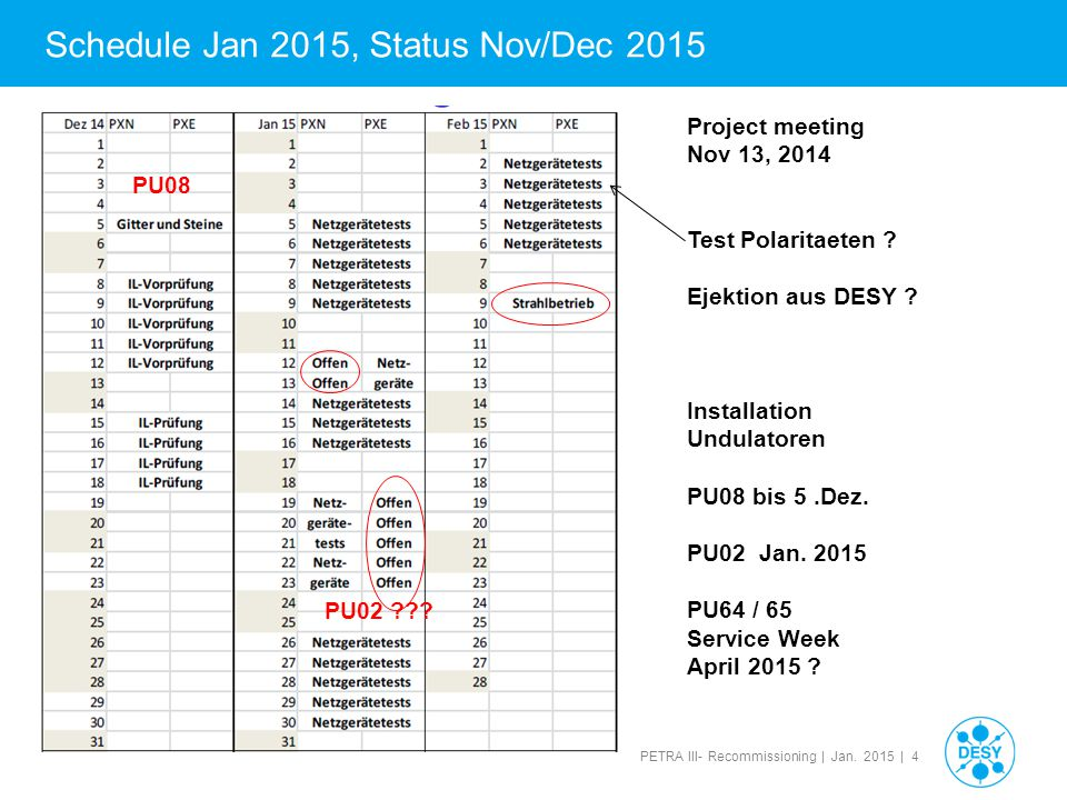 Schedule Jan 2015, Status Nov/Dec 2015