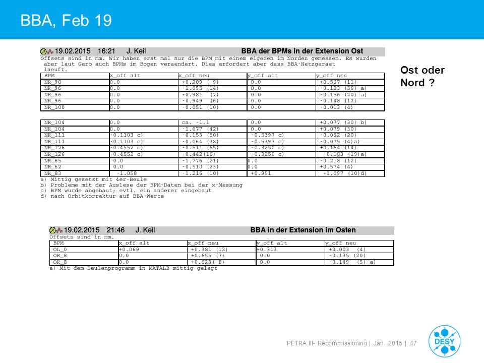 BBA, Feb 19 Ost oder Nord 47 47