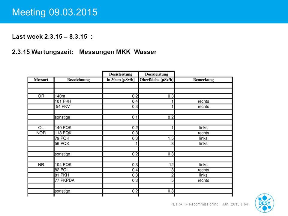 Meeting 09.03.2015 Last week 2.3.15 – 8.3.15 : 2.3.15 Wartungszeit: Messungen MKK Wasser 64 64