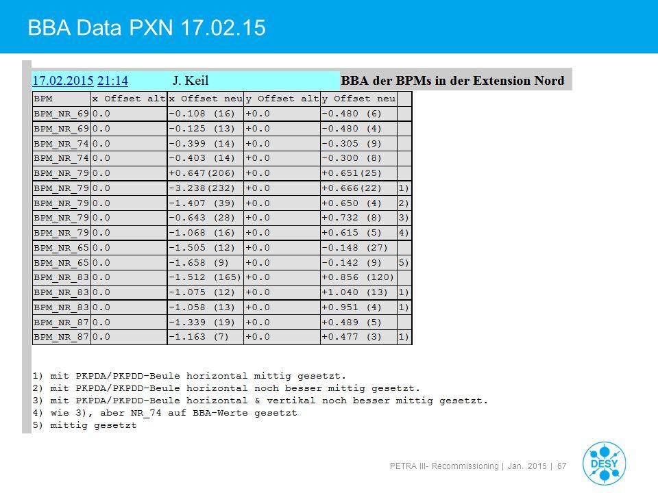 BBA Data PXN 17.02.15 67 67