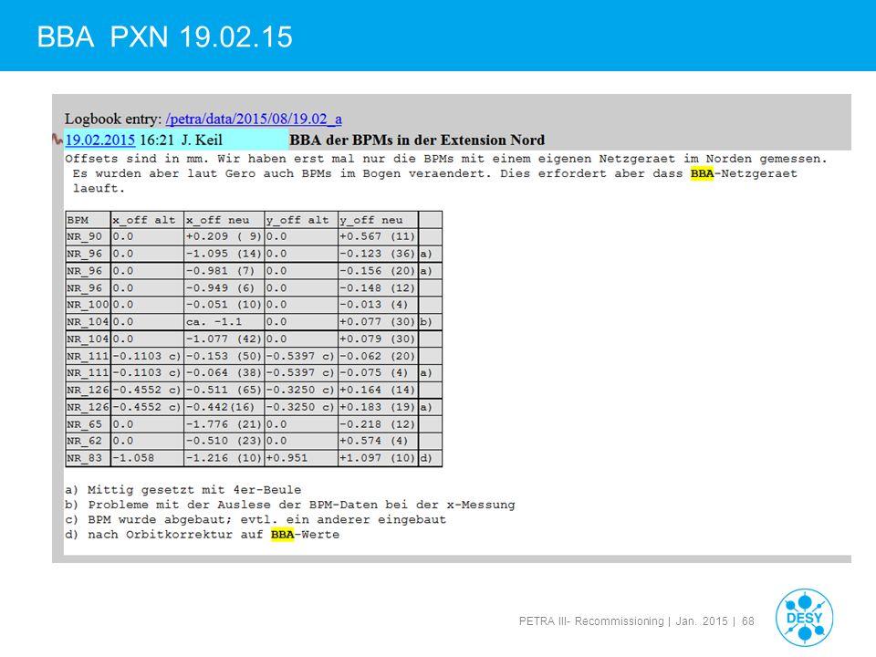 BBA PXN 19.02.15 68 68