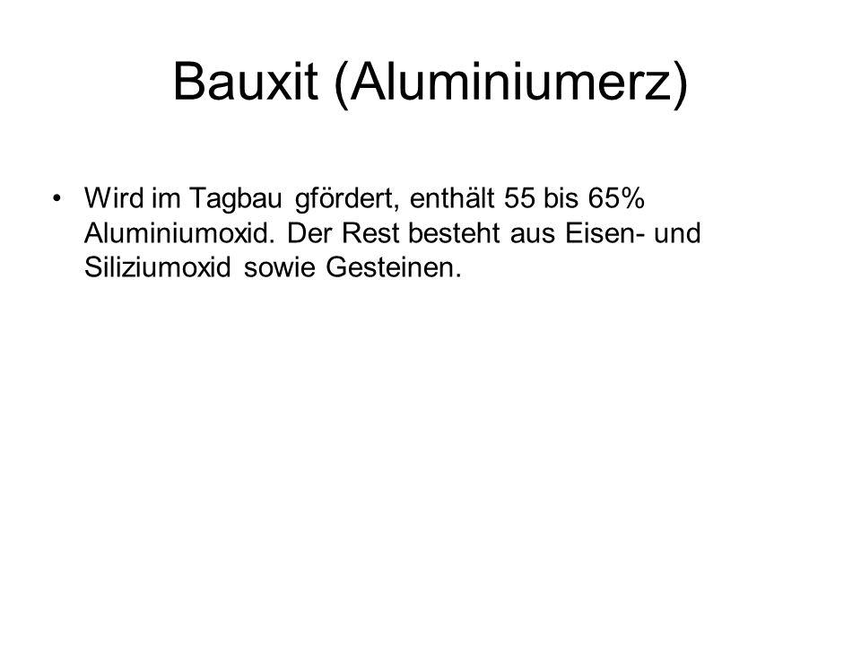 Bauxit (Aluminiumerz)