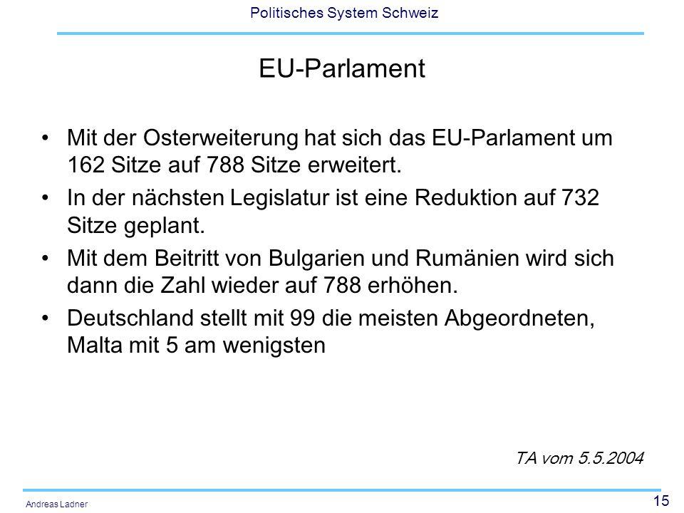 EU-Parlament Mit der Osterweiterung hat sich das EU-Parlament um 162 Sitze auf 788 Sitze erweitert.