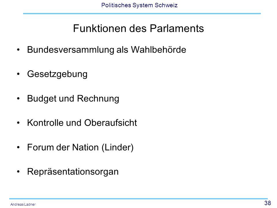 Funktionen des Parlaments