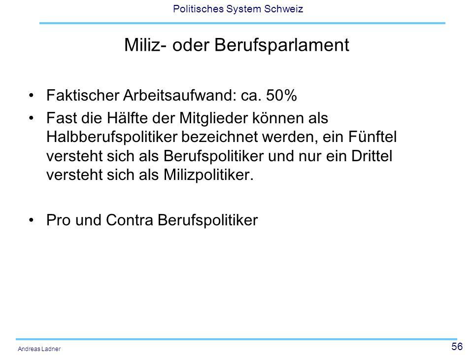 Miliz- oder Berufsparlament