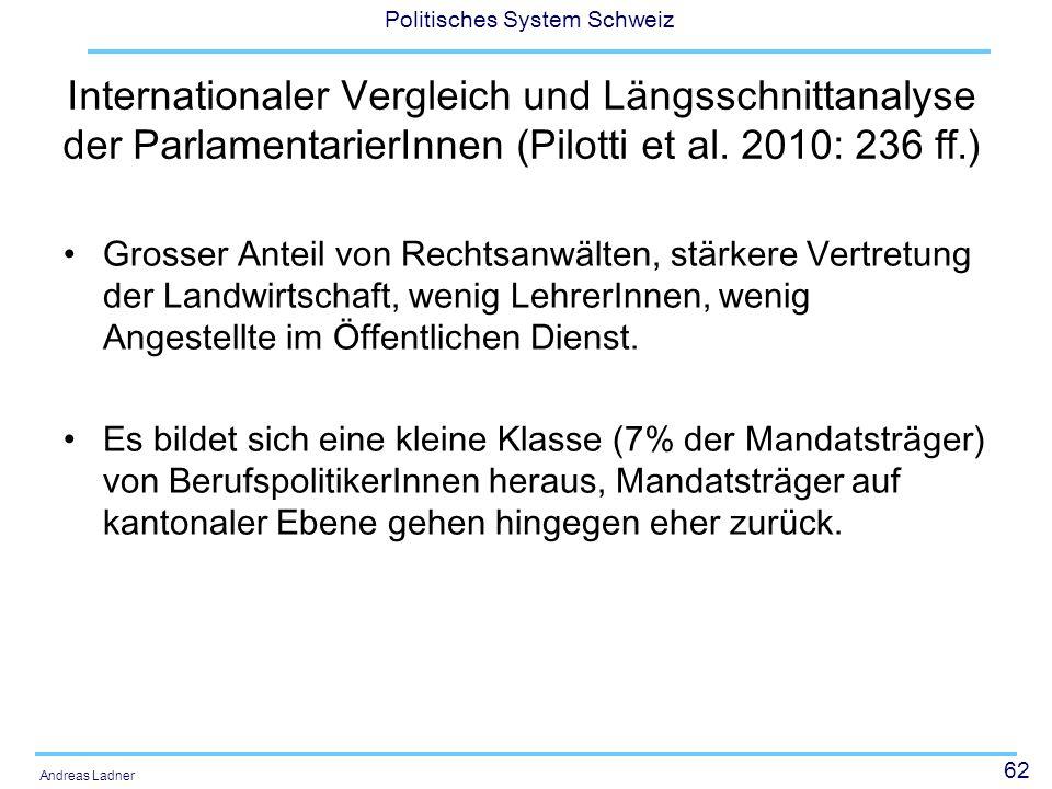 Internationaler Vergleich und Längsschnittanalyse der ParlamentarierInnen (Pilotti et al. 2010: 236 ff.)