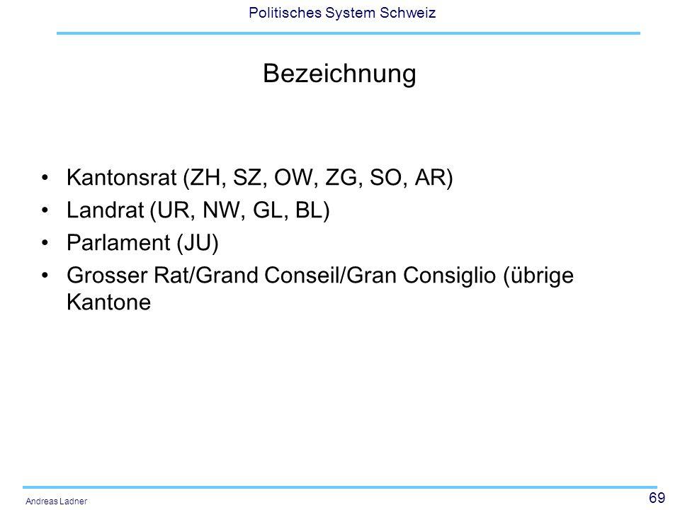 Bezeichnung Kantonsrat (ZH, SZ, OW, ZG, SO, AR)
