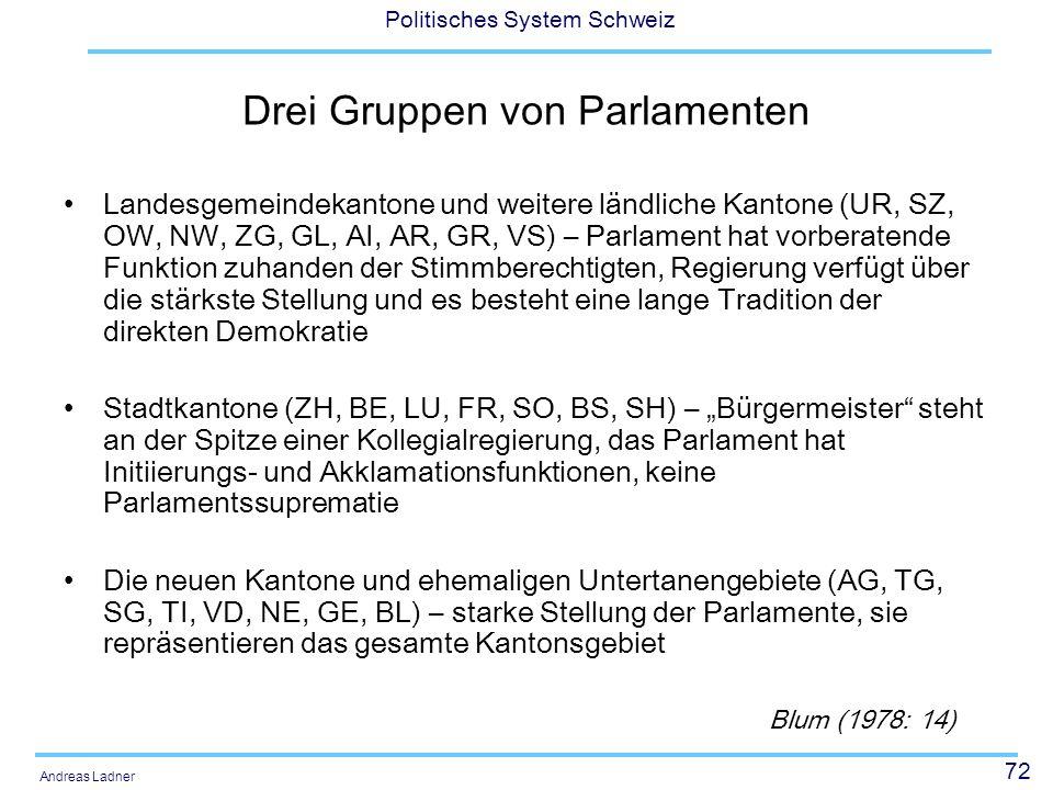 Drei Gruppen von Parlamenten