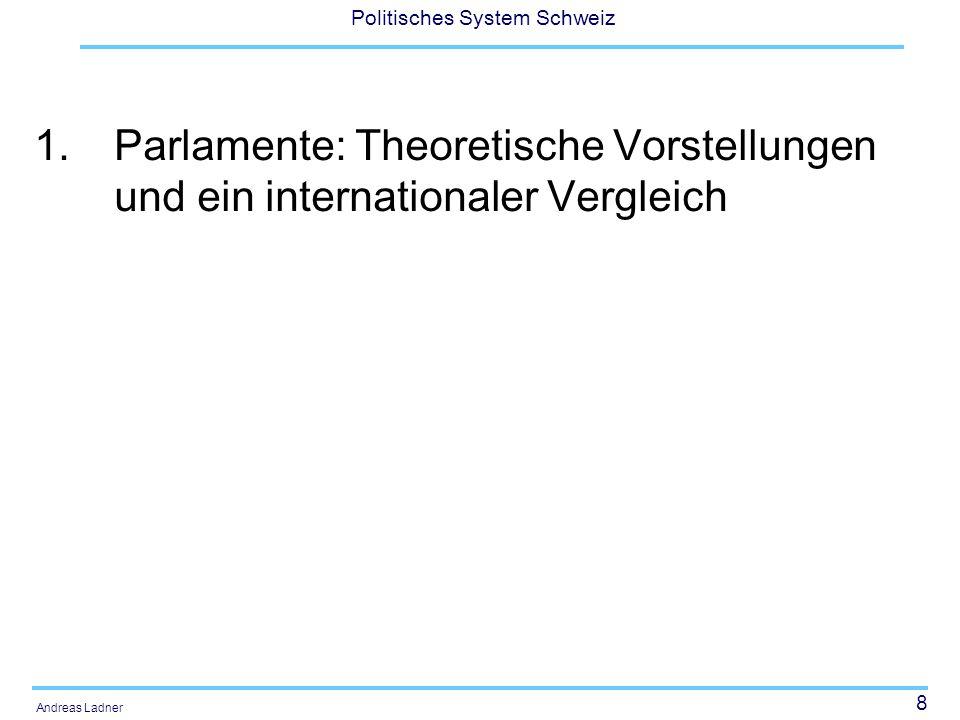 Parlamente: Theoretische Vorstellungen und ein internationaler Vergleich