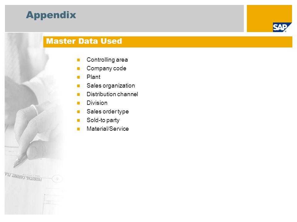Appendix Master Data Used Controlling area Company code Plant
