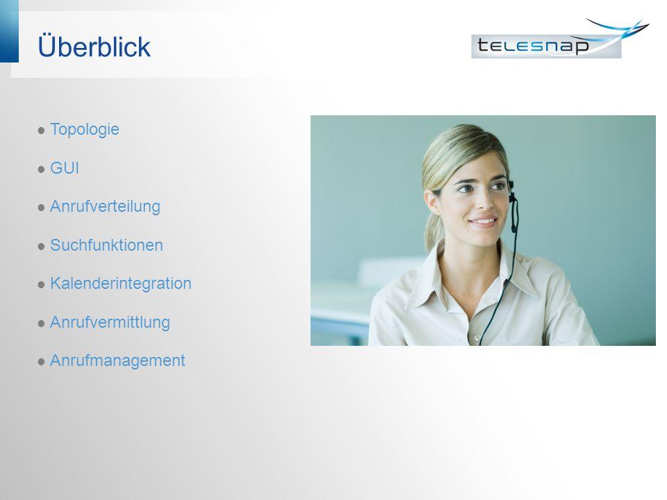 Überblick Topologie GUI Anrufverteilung Suchfunktionen
