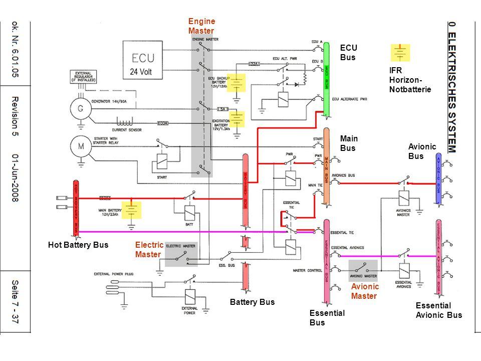 Engine Master ECU Bus. IFR Horizon- Notbatterie. Main Bus. Avionic Bus. Hot Battery Bus. Electric Master.