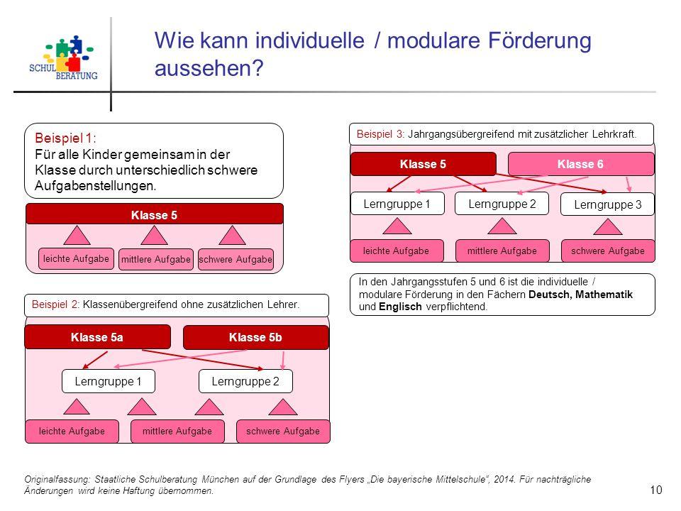 Wie kann individuelle / modulare Förderung aussehen
