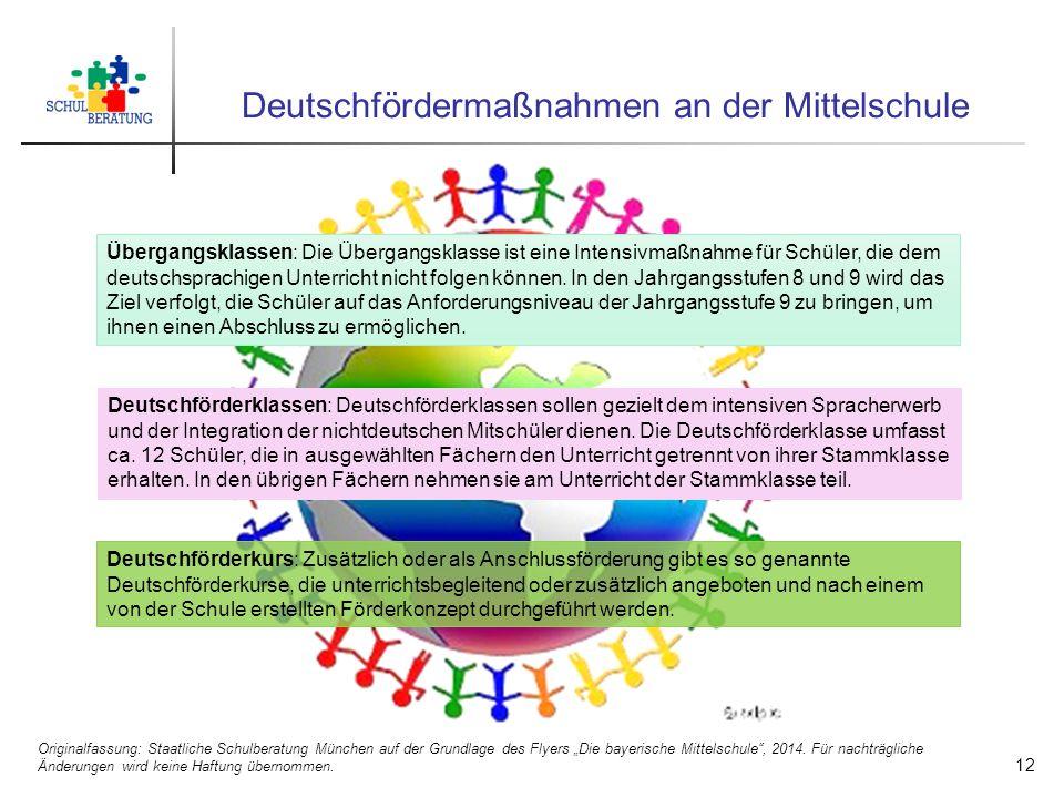 Deutschfördermaßnahmen an der Mittelschule