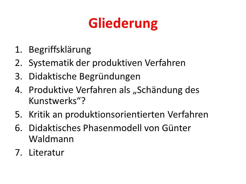 Gliederung Begriffsklärung Systematik der produktiven Verfahren