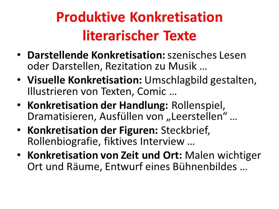Produktive Konkretisation literarischer Texte