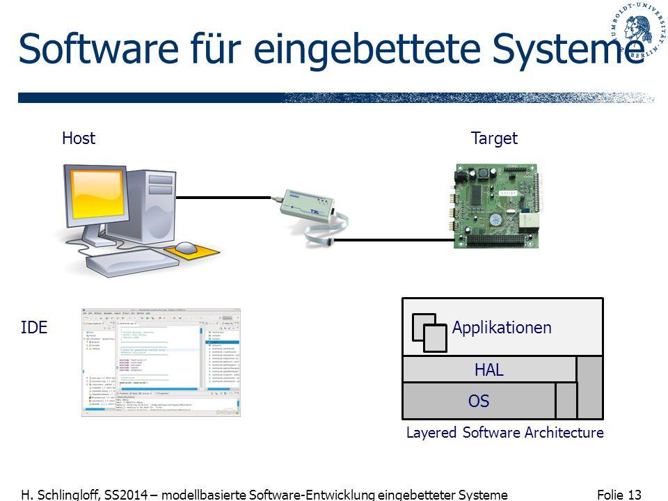 Software für eingebettete Systeme
